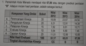 Komponen Penilaian 2012,2013